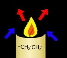 CO2-H20